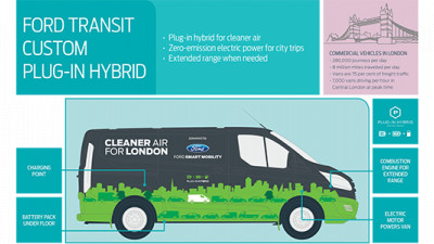 Ford Teams Up with TfL to Clean Up London's Air