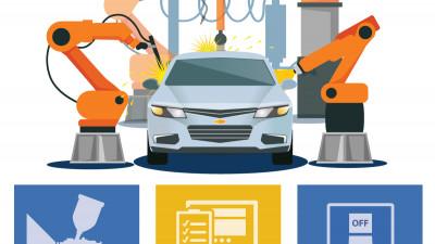 Fuel-Efficient Chevrolet Malibu Built at an Energy-Efficient Plant