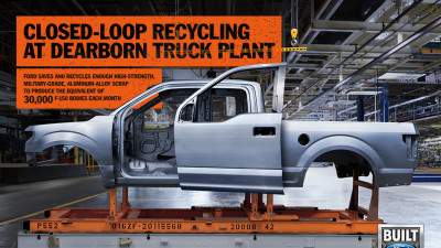 Ford Recycles Enough Aluminum to Build 30,000 F-150 Bodies Every Month