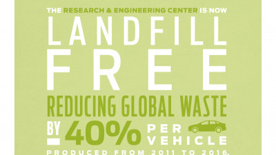 Ford Research & Engineering Center Goes Landfill-Free