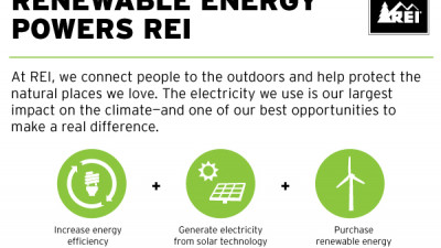 REI Now Powered by Renewable Energy; National outdoor retailer broadens energy strategy to include renewable energy certificates