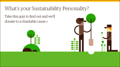 What's Your Sustainability Personality?