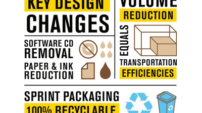 White Paper: Sprint Improved Packaging Sustainability 55 Percent in Three Years