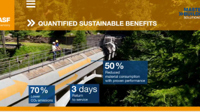 BASF Touts Sustainability, Efficiency Benefits of Construction Solutions in New Campaign