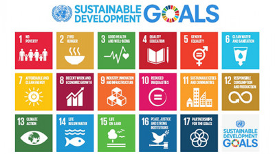 Why You Should Align Your Brand's Sustainability Efforts with the SDGs