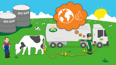 Arla Foods: Powering Trucks with Poop