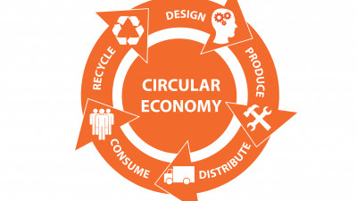 Rolland: Forbes Shines a Light On The Circular Economy