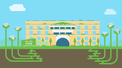 Cisco: Going Green Can be Gold